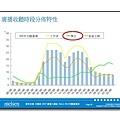 媒體行銷成功大搜秘_頁面_19.jpg