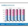 媒體行銷成功大搜秘_頁面_28.jpg