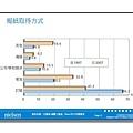 媒體行銷成功大搜秘_頁面_09.jpg