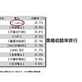 媒體行銷成功大搜秘_頁面_21.jpg