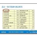 媒體行銷成功大搜秘_頁面_14.jpg