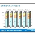 媒體行銷成功大搜秘_頁面_30.jpg