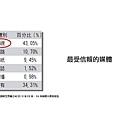 媒體行銷成功大搜秘_頁面_05.jpg