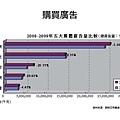 媒體行銷成功大搜秘_頁面_37.jpg