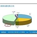 媒體行銷成功大搜秘_頁面_18.jpg