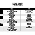 媒體行銷成功大搜秘_頁面_26.jpg