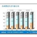 媒體行銷成功大搜秘_頁面_29.jpg