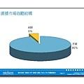 媒體行銷成功大搜秘_頁面_17.jpg