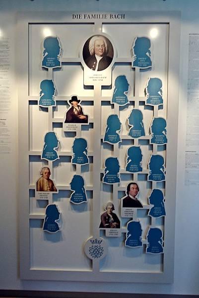 巴赫與兩任妻子共生養了20個孩子,其中有四名繼承老爸衣缽,成為音樂家