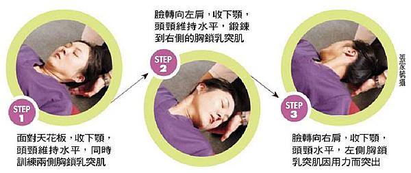頭頸部懸空肌力鍛鍊