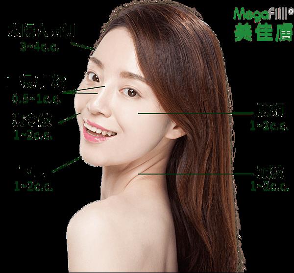 megafill-face-1