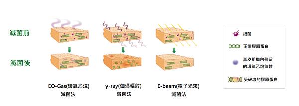 e-beam-1030x367