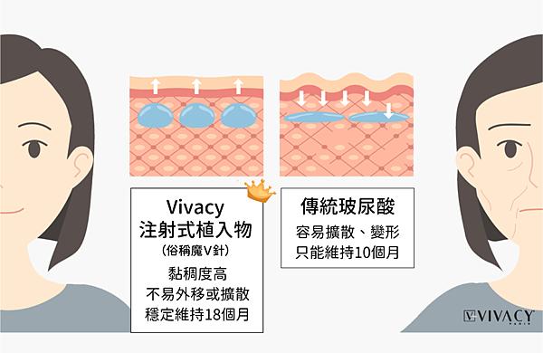 210327-vivacy_web_info_06-1030x669