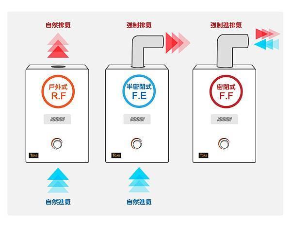 熱水器-01.jpg