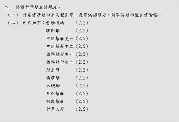 雙主修_採訪金子煥學長_20121216_第一張