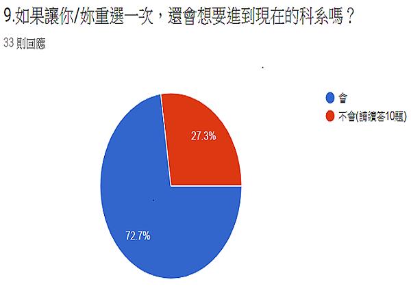 (圖三)重新選系.png
