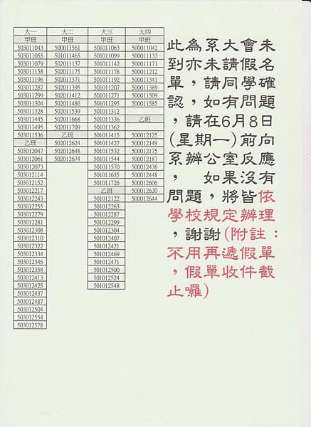0527系大會未到名單
