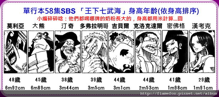 七武海身高年齡-BIG5.jpg