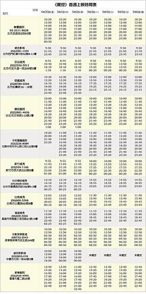 《屍控》首週上映時間表.jpg