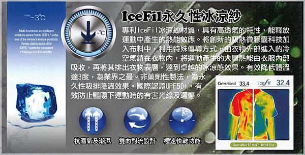 01 IceFil永久性冰涼紗.jpg