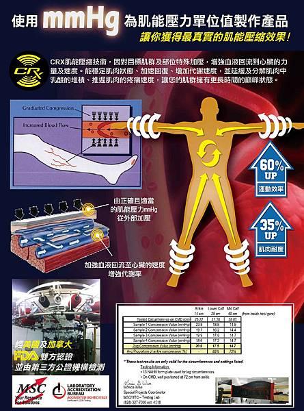 01 使用mmhg為肌能壓力單位.jpg