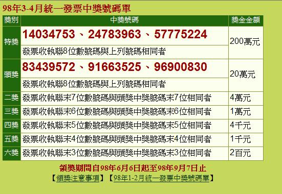 統一發票中獎號碼單.png