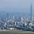 劍潭山遠眺
