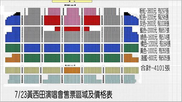2011年台中廣播夏季公演 黃西田演唱會