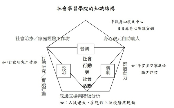 快連線簡介圖2