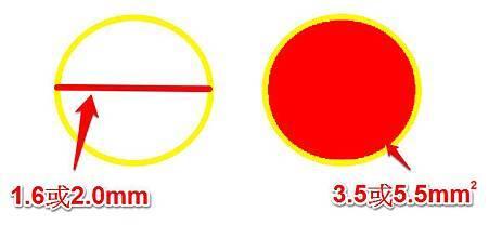 長度與面積.jpg