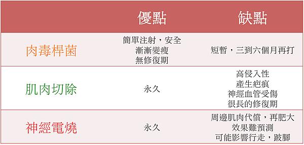 螢幕快照 2014-06-03 下午3.09.01
