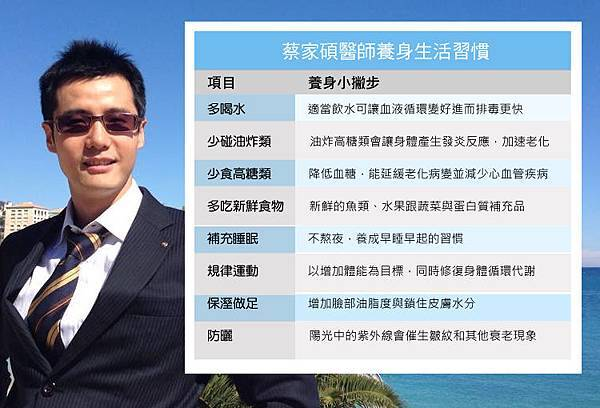 蔡醫師養生習慣.jpg