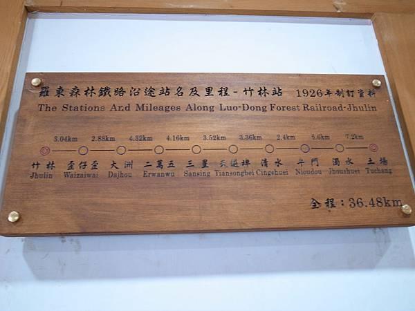 15.羅東森林鐵道路線表.JPG