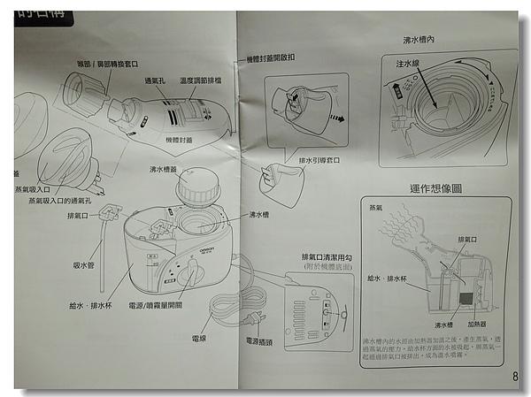 3.中文圖文對照表.jpg
