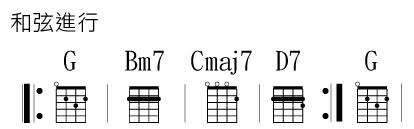 和弦1-1
