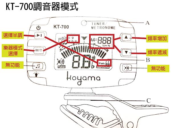 KT700調音器