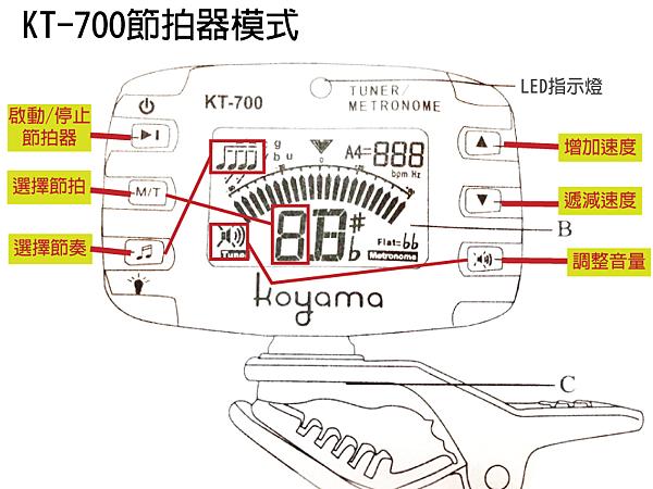 KT-700節拍器模式