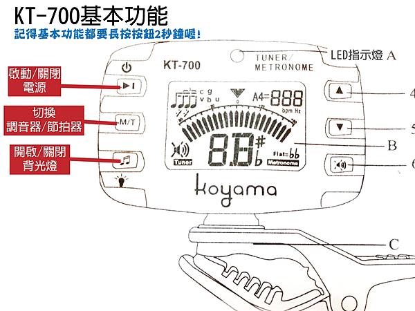 KT-700基本