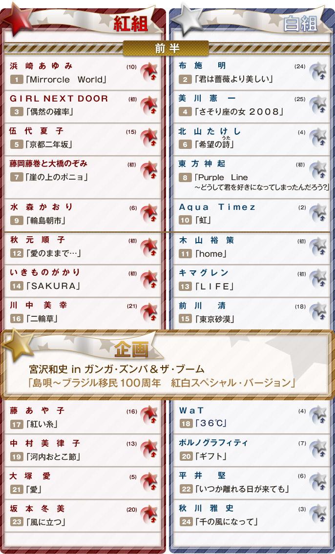 setlist_pic_zenhan.jpg
