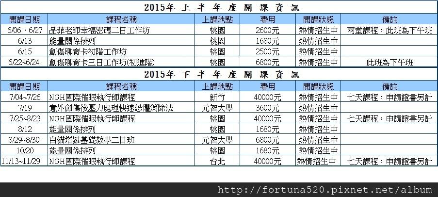 2015開課資訊