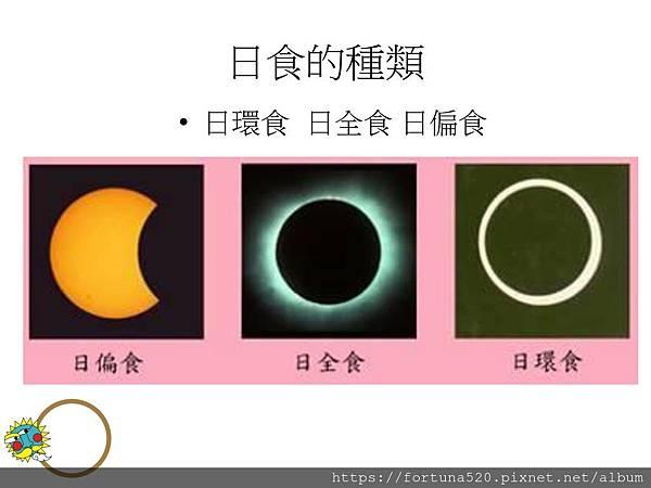 日食的種類+日環食+日全食+日偏食