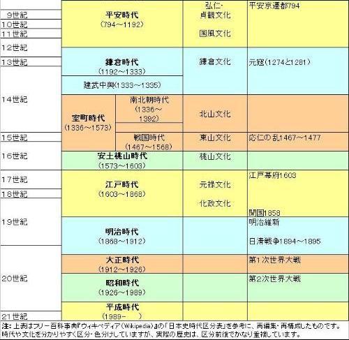 日本時代表.jpg