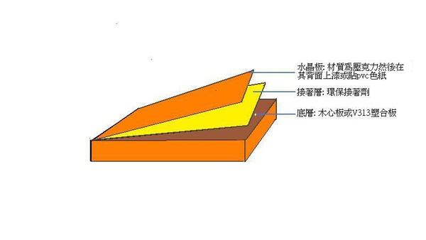 水晶板圖示.JPG