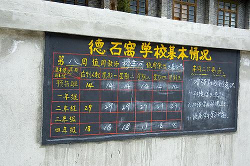 今年普及九年教育檢查學校人數增多了