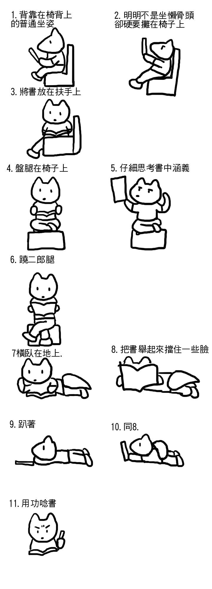 閱讀的11種姿態.jpg