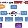 2012 MLB季後賽轉播時間表