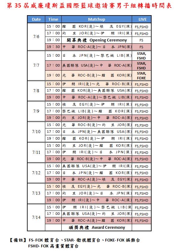2013瓊斯盃轉播時間表