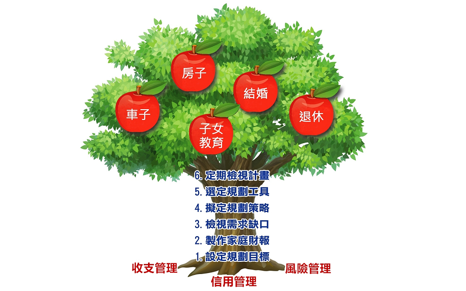 financial-planning-tree-1.png