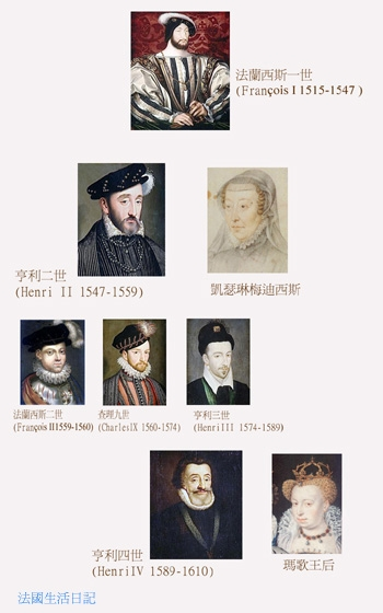 Valois朝代後期法國國王關係圖