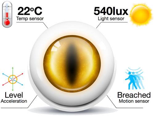 fabaro-motion-sensor-2 (1)